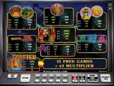 Что такое Paytable игрового автомата?
